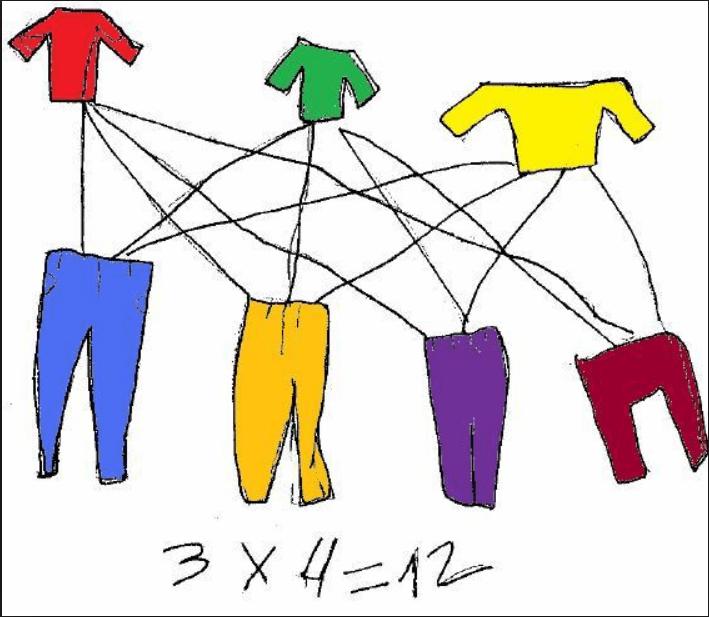 fibonacci combinatoria