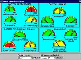 Resumen indicadores